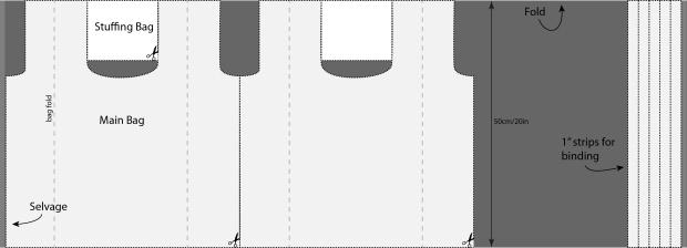 bag-cutting-diagram